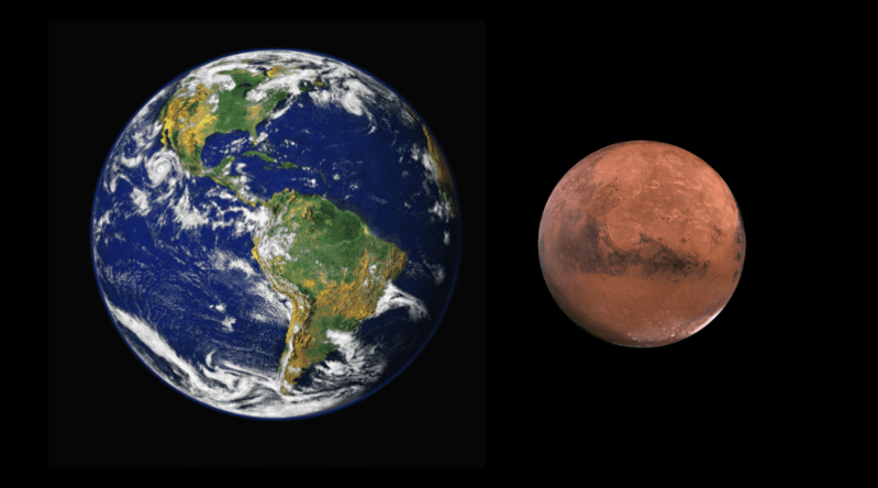 Marte es solo algo más grande que la mitad de la Tierra.