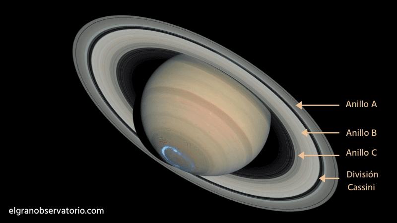 Los anillos de Saturno y la División de Cassini.