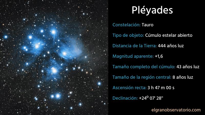 Las Pléyades es un cumulo abierto situado muy cerca de la Tierra, concretamente a 444 años luz.