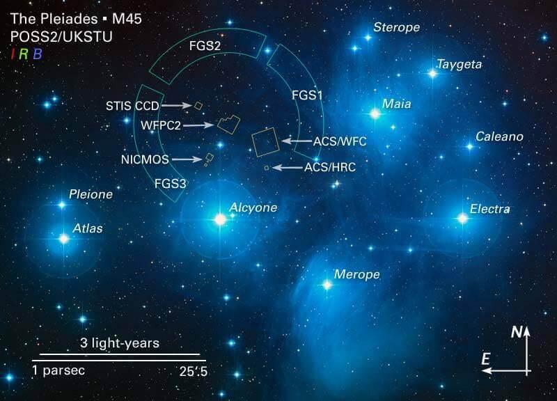 A las Pléyades también se las conoce como M45 y como las Siete Hermanas.