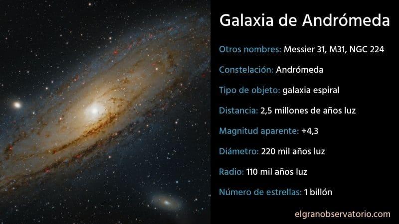 La galaxia de Andrómeda es una galaxia espiral.