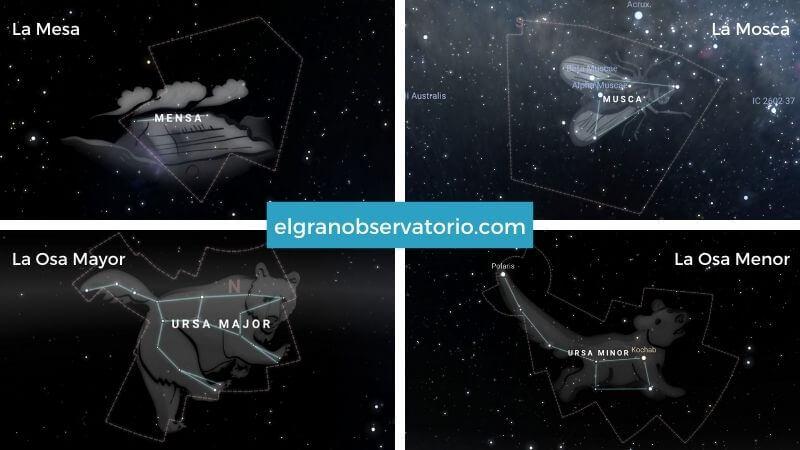 Constelaciones de La Osa Mayor, La Osa Menor, La Mesa y La Mosca.