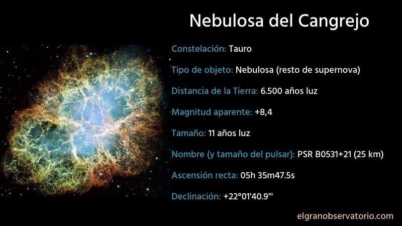 Información de la Nebulosa del Cangrejo.