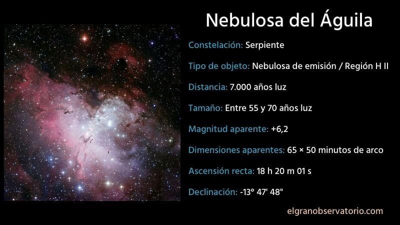 Características de la nebulosa del Águila.