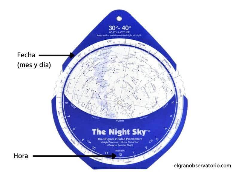 Círculo exterior con fecha y hora en un planisferio.