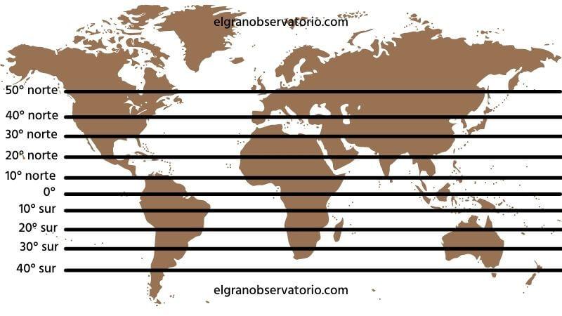 Representación de la Tierra con las coordenadas de latitud.