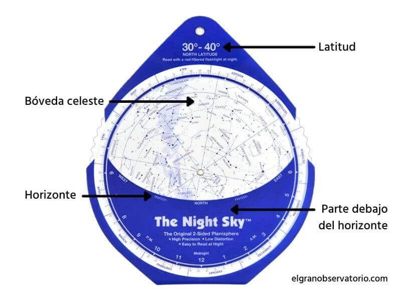 Planisferio celeste con imagen de las estrellas y constelaciones